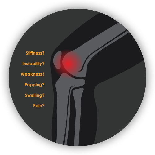 Chiropractic Las Vegas NV Knee Pain